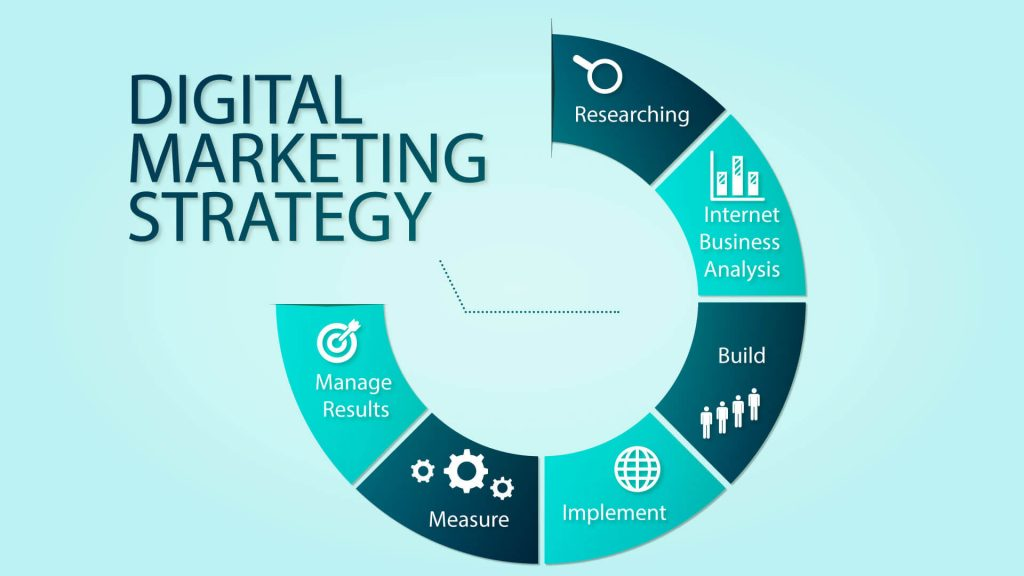 digital marketing services singapore